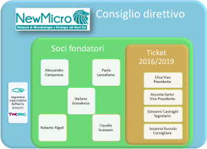 newmicro-new-1rit