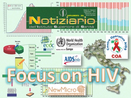 Focus on HIV