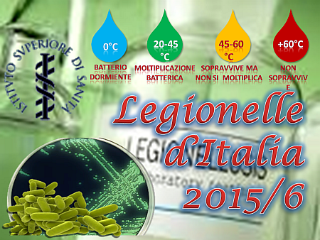 Remember Legionella
