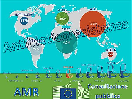 consultazione-pubblica-amr-nm