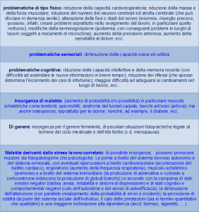 pertestsicurezza