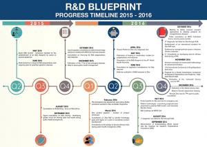 blueprint-rdxtesto1