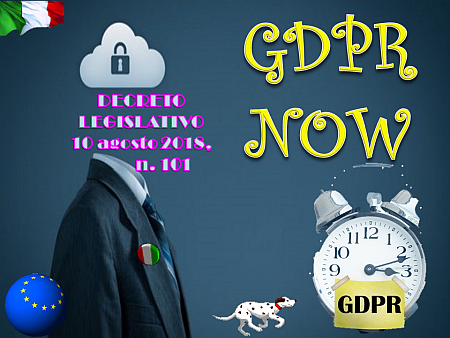 GDPR Now