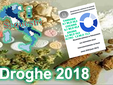 Droghe 2018