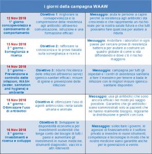 per-testo1