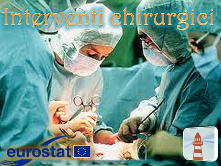 Il punto sulla chirurgia
