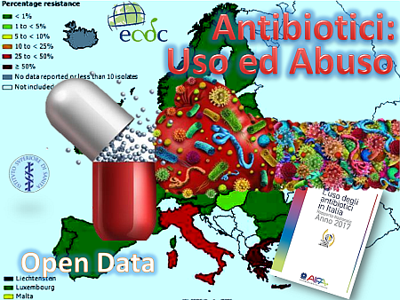 Antibiotici: uso ed abuso
