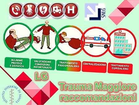 snlg-trauma-maggiore-raccomandazioni-nm