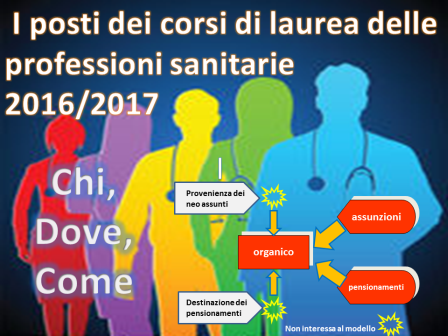 NewMicroposticorsiprof.sanitarie