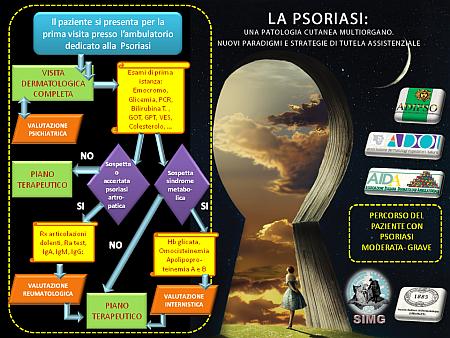 la-psoriasi-per-newmicro