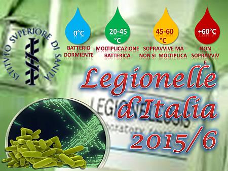 Remember Legionella