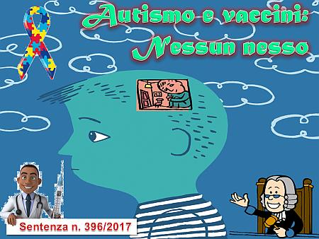 Autismo e vaccini Nessun nesso