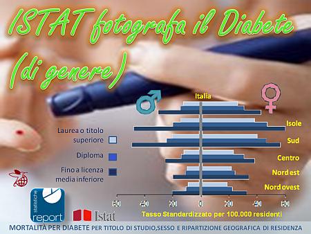 Istat fotografa il Diabete (di genere)