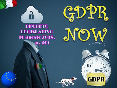 GDPR Now