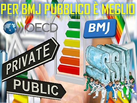 Per BMJ pubblico è meglio