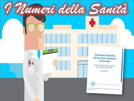 i-numeri-della-sanita-nm