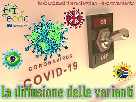 La diffusione delle varianti SARS-CoV-2